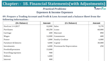 Q 09 CH 18 USHA 1 Book 2020 Solution min 360x203 - Chapter No. 18 - Financial Statements - (With Adjustments) - USHA Publication Class +1 - Solution
