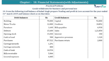 Q 19 CH 18 USHA 1 Book 2020 Solution min 360x203 - Chapter No. 18 - Financial Statements - (With Adjustments) - USHA Publication Class +1 - Solution