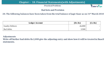 Q 20 CH 18 USHA 1 Book 2020 Solution min 360x203 - Chapter No. 18 - Financial Statements - (With Adjustments) - USHA Publication Class +1 - Solution