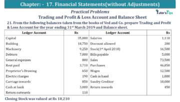 Q 21 CH 17 USHA 1 Book 2020 Solution min 360x203 - Chapter No. 17 - Financial Statements - (Without Adjustments) - USHA Publication Class +1 - Solution