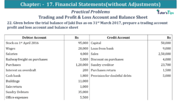 Q 22 CH 17 USHA 1 Book 2020 Solution min 360x203 - Chapter No. 17 - Financial Statements - (Without Adjustments) - USHA Publication Class +1 - Solution