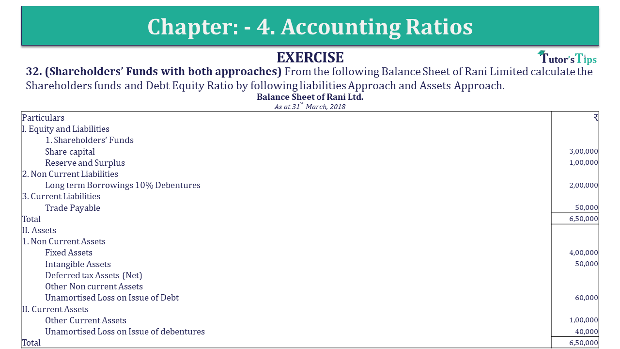 Question 32 Chapter 4 of +2-B