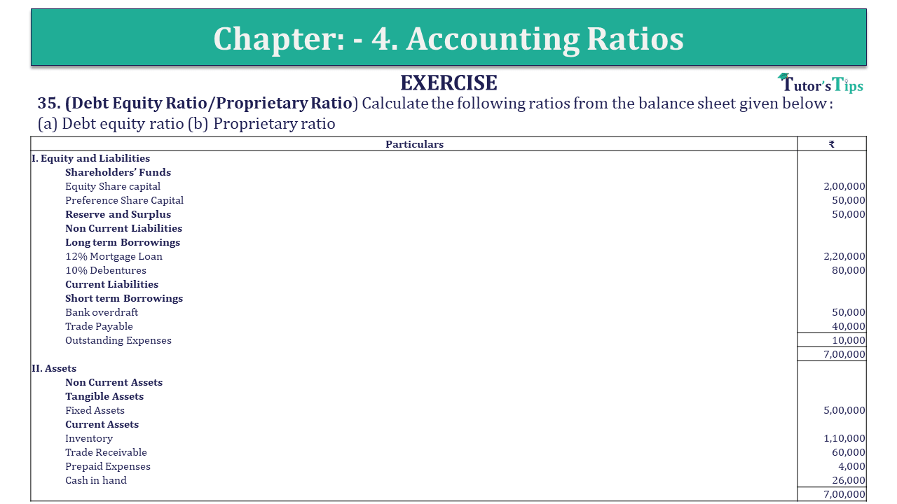 Question 35 Chapter 4 of +2-B