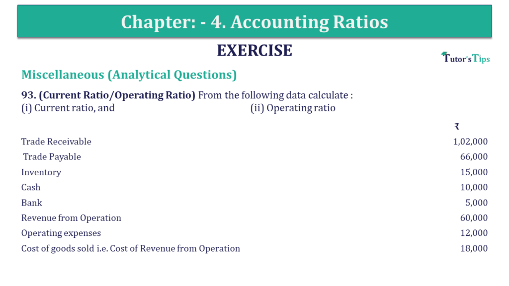 Question 93 Chapter 4 of +2-B