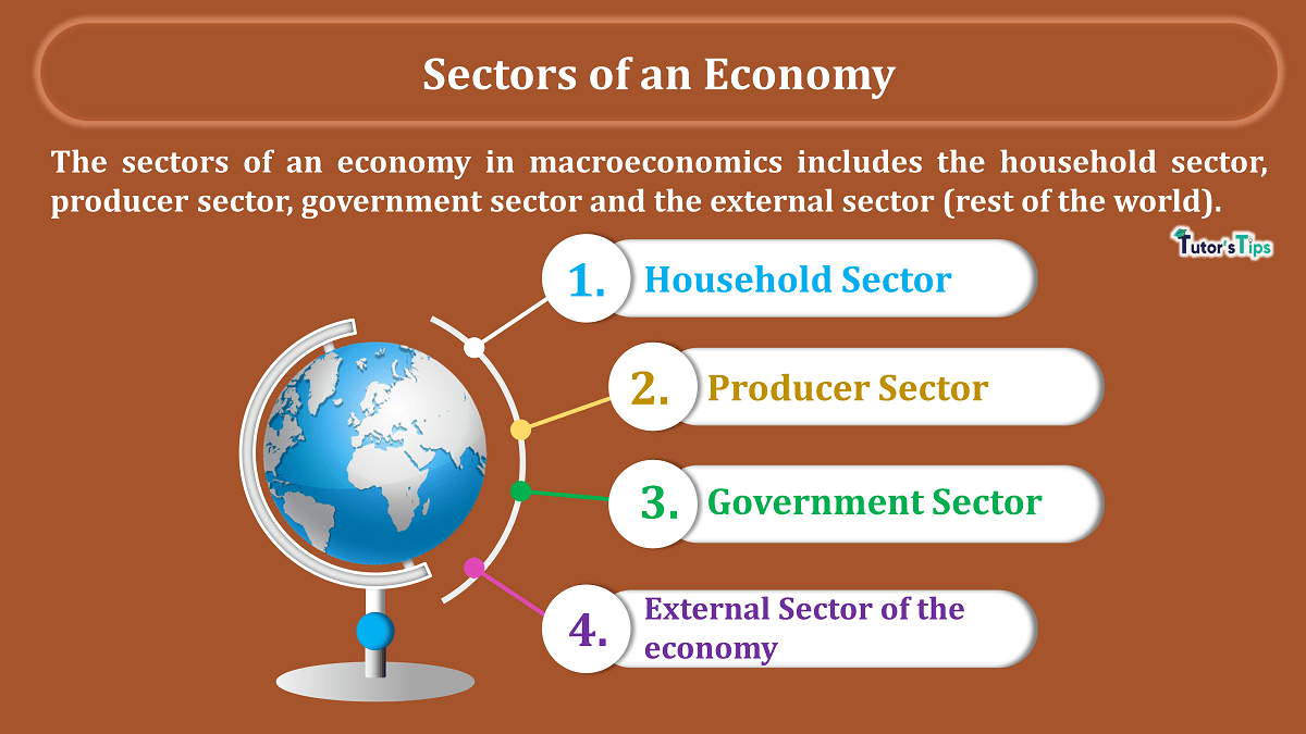 Sectors of an Economy