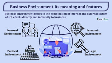 Business Environment its meaning features and components min 360x203 - Business Studies