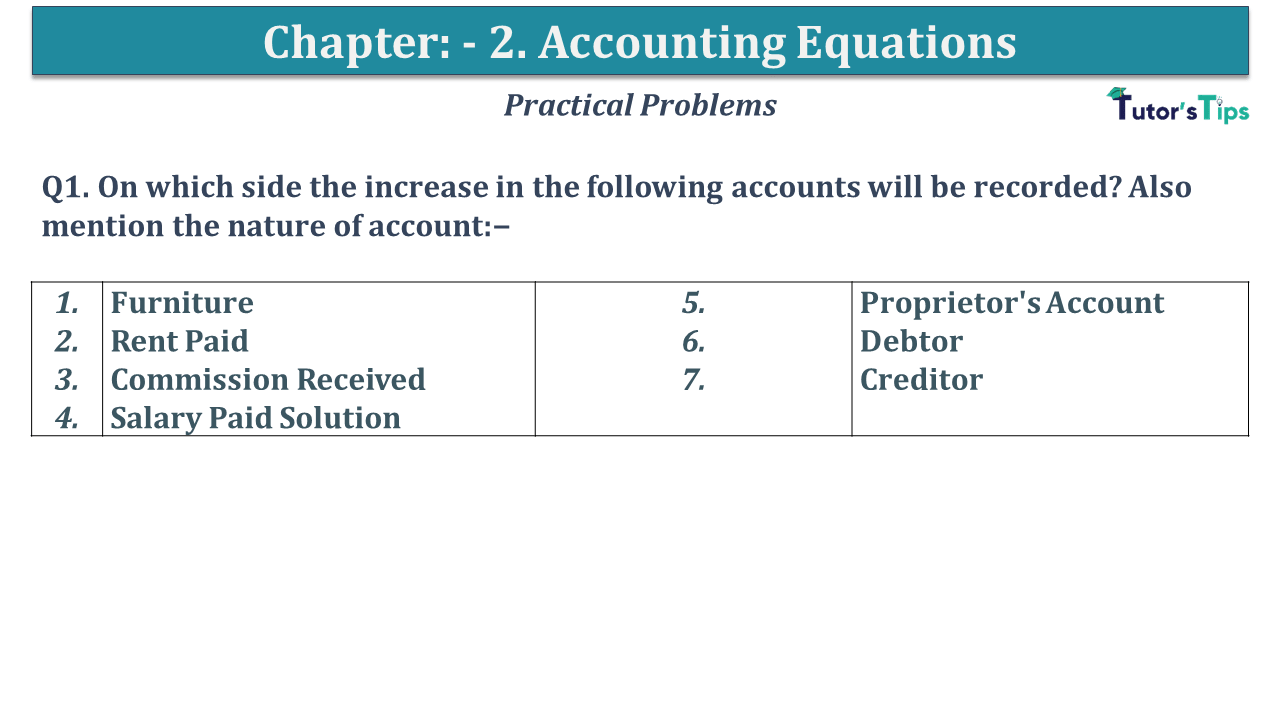 Question No 01 Chapter No 2