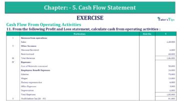 Q 11 CH 5 Book 2 Usha Publisher 2 Book 2019 Solution min 360x203 - Chapter No. 5 - Cash Flow Statement – USHA Publication Class +2 (Part 2) – Solution