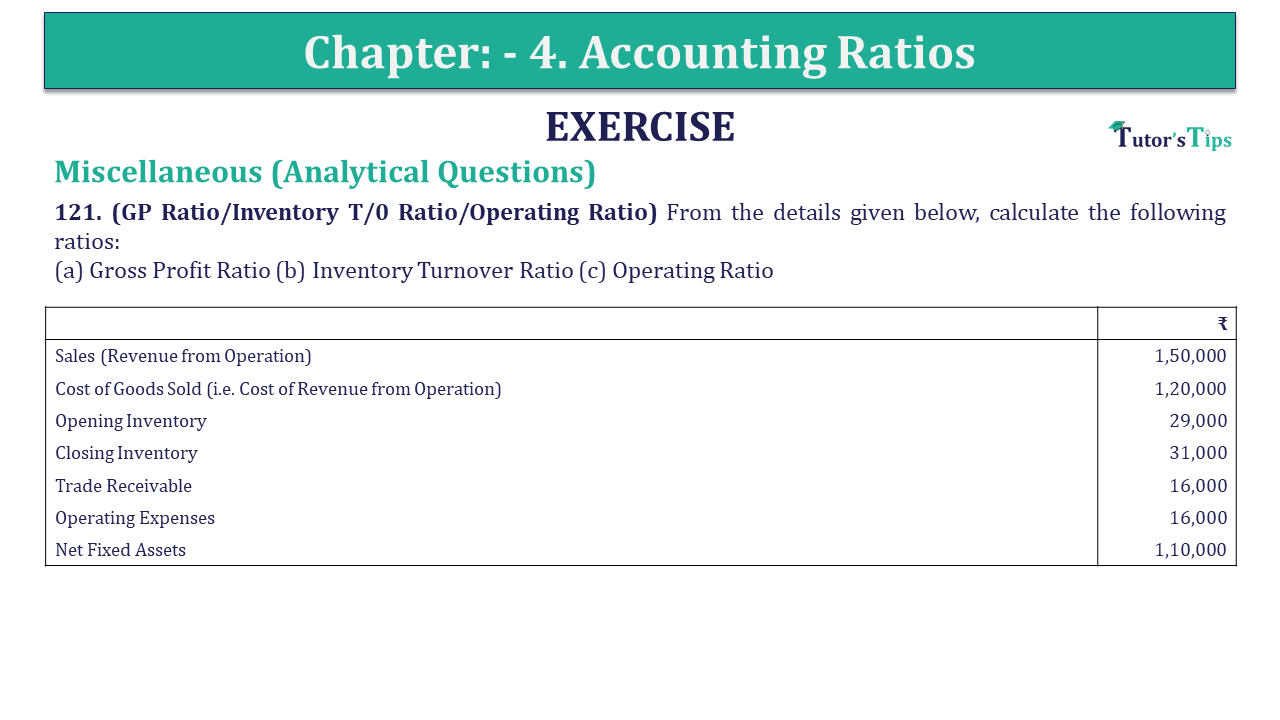 Question 121 Chapter 4 of +2-B