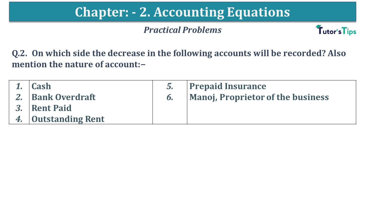 Question No 02 Chapter No 2