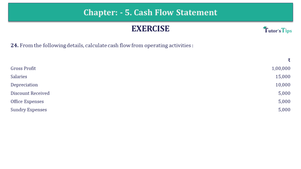 Question 24 Chapter 5 of +2-B