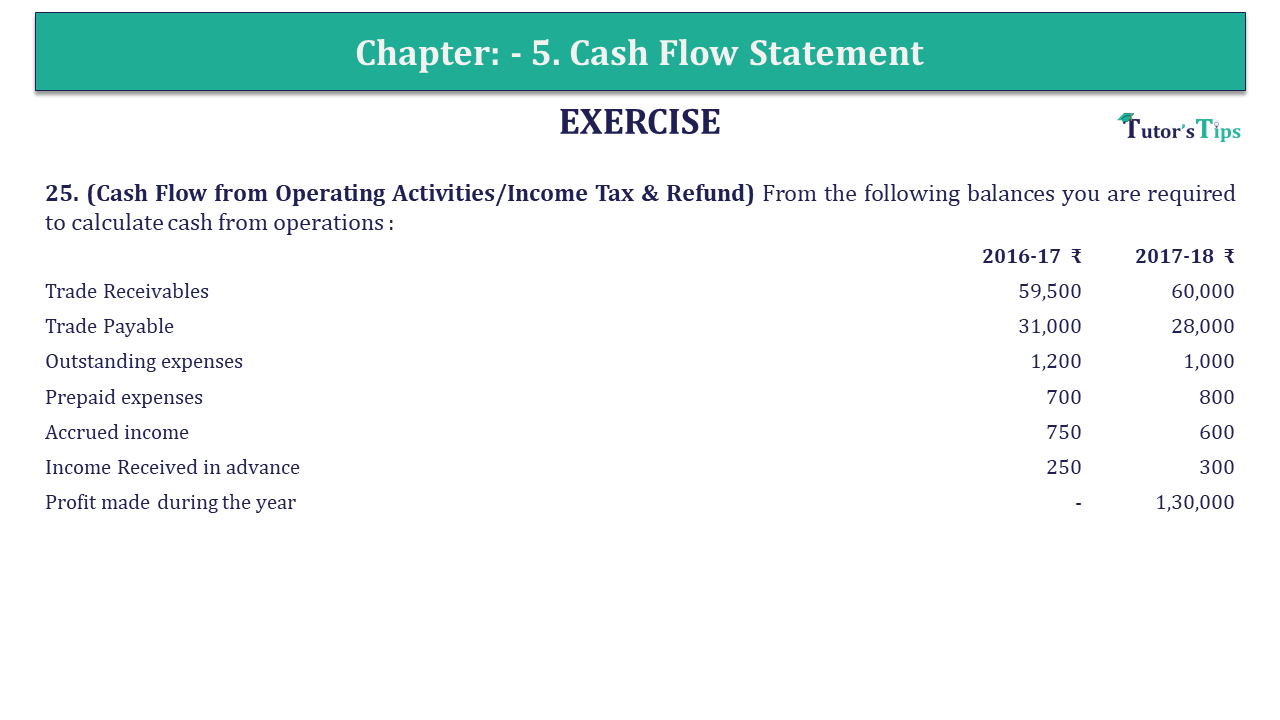 Question 25 Chapter 5 of +2-B