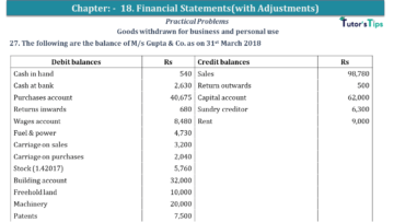 Q 27 CH 18 USHA 1 Book 2020 Solution min 360x203 - Chapter No. 18 - Financial Statements - (With Adjustments) - USHA Publication Class +1 - Solution