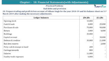 Q 28 CH 18 USHA 1 Book 2020 Solution min 360x203 - Chapter No. 18 - Financial Statements - (With Adjustments) - USHA Publication Class +1 - Solution