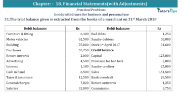 Q 31 CH 18 USHA 1 Book 2020 Solution min 360x203 - Chapter No. 18 - Financial Statements - (With Adjustments) - USHA Publication Class +1 - Solution