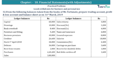Q 32 CH 18 USHA 1 Book 2020 Solution min 360x203 - Chapter No. 18 - Financial Statements - (With Adjustments) - USHA Publication Class +1 - Solution