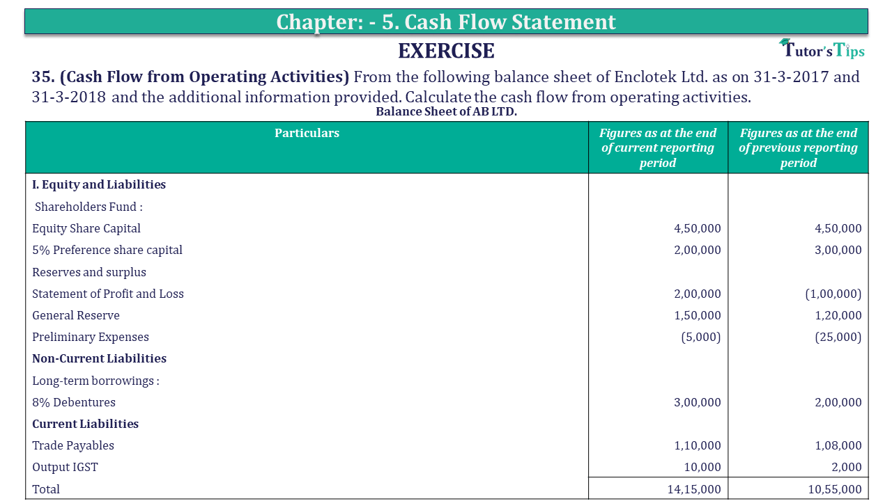 Question 35 Chapter 5 of +2-B