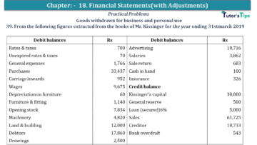 Q 39 CH 18 USHA 1 Book 2020 Solution min 360x203 - Chapter No. 18 - Financial Statements - (With Adjustments) - USHA Publication Class +1 - Solution