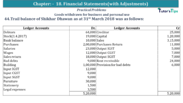 Q 44 CH 18 USHA 1 Book 2020 Solution min 360x203 - Chapter No. 18 - Financial Statements - (With Adjustments) - USHA Publication Class +1 - Solution