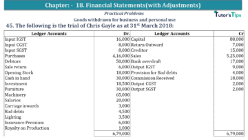 Q 45 CH 18 USHA 1 Book 2020 Solution min 360x203 - Chapter No. 18 - Financial Statements - (With Adjustments) - USHA Publication Class +1 - Solution