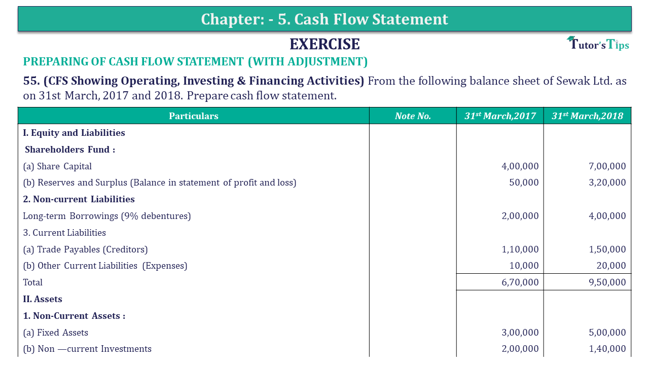 Question 55 Chapter 5 of +2-B