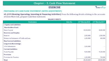 Q 65 CH 5 Book 2 Usha Publisher 2 Book 2019 Solution min 360x203 - Chapter No. 5 - Cash Flow Statement – USHA Publication Class +2 (Part 2) – Solution