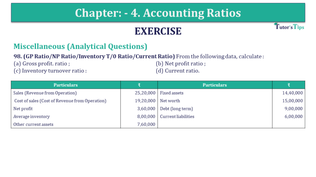 Question 98 Chapter 4 of +2-B