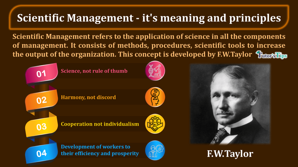Scientific Management - it's meaning and principles