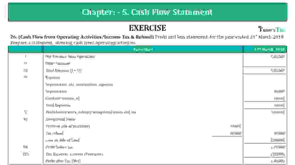 Question 26 Chapter 5 of +2-B