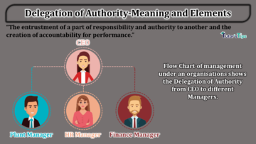 Delegation of Authority Meaning and Elements min 360x203 - Business Studies