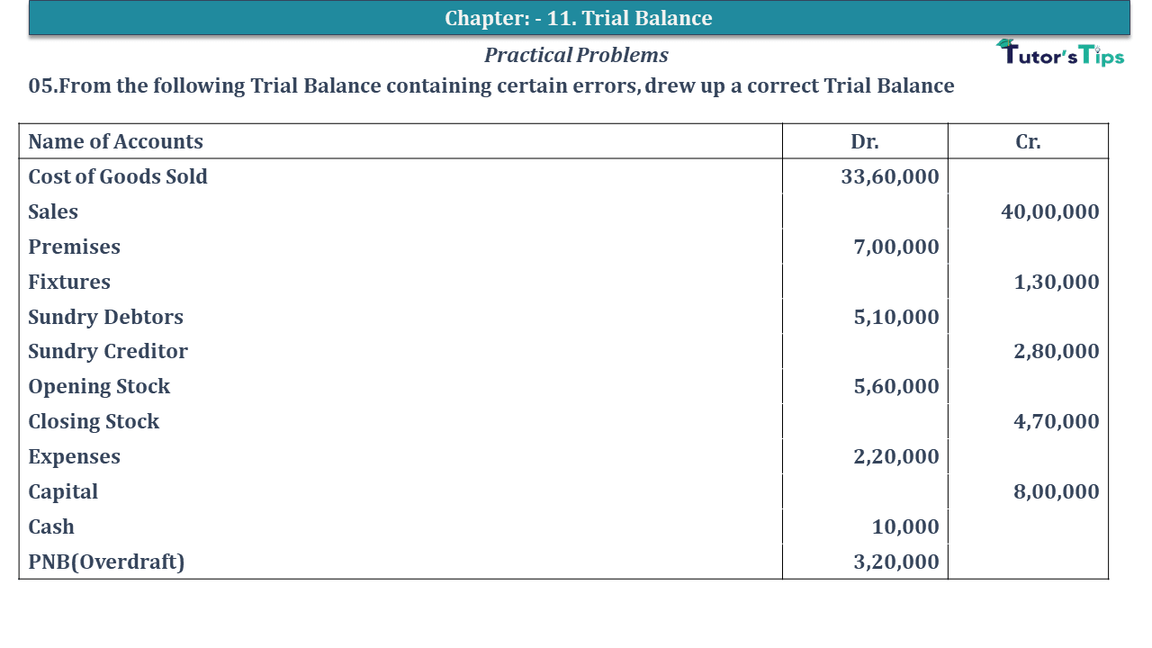 Question No 05 Chapter No 10