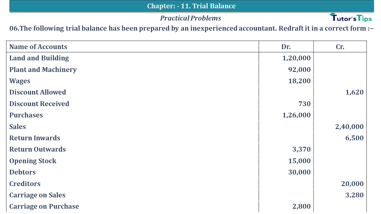 Question No 06 Chapter No 10