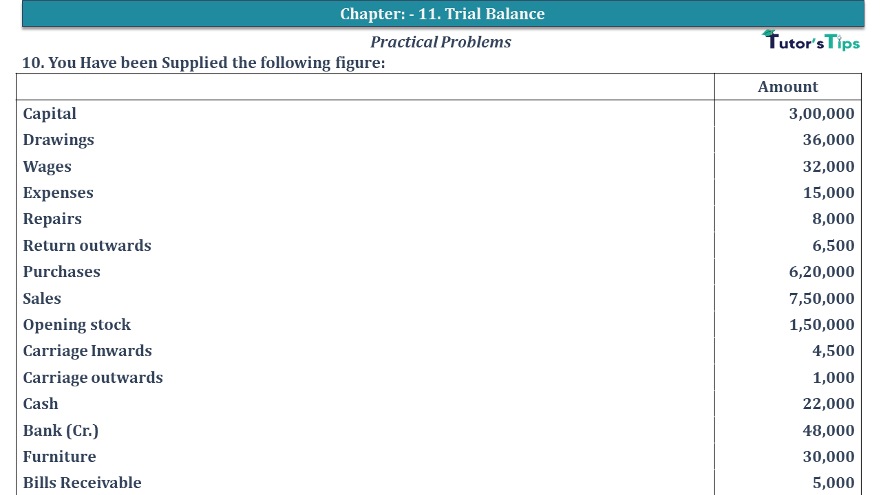 Question No 10 Chapter No 10