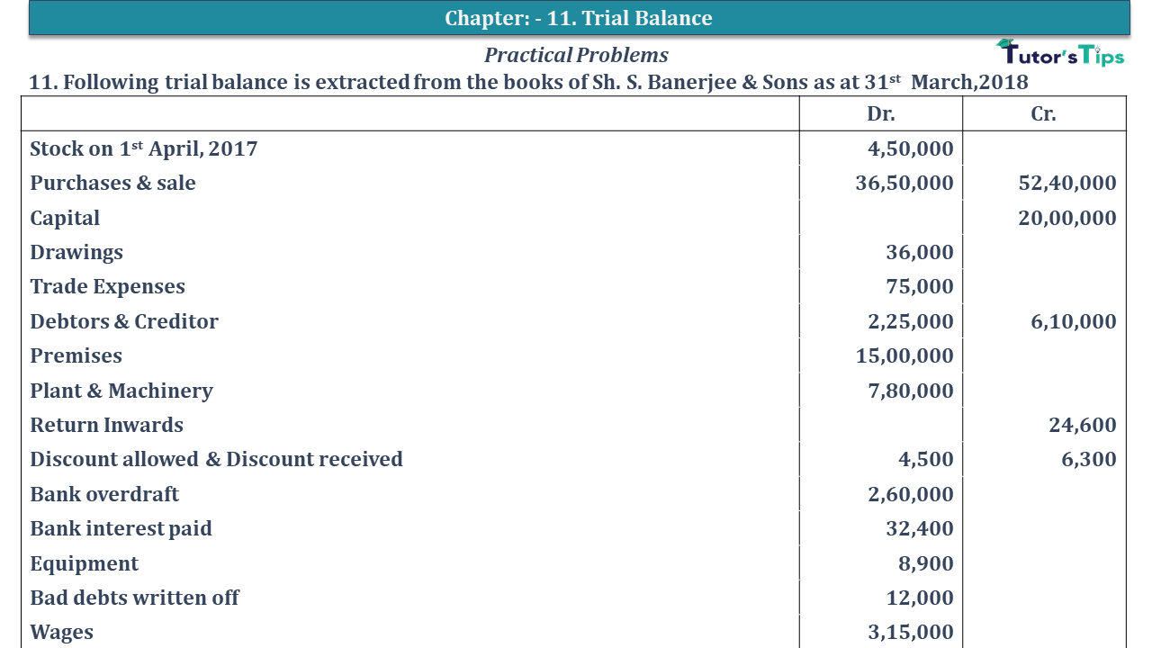 Question No 11 Chapter No 10
