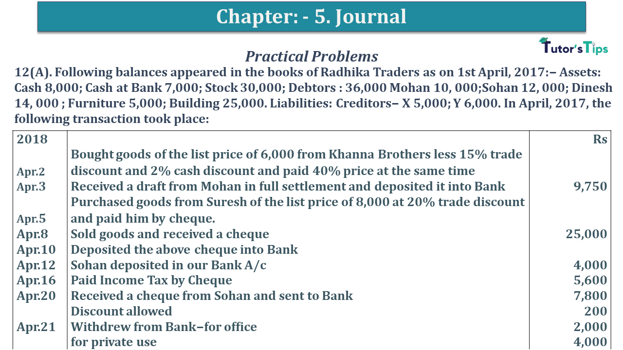 Question No 12(A) Chapter No 5