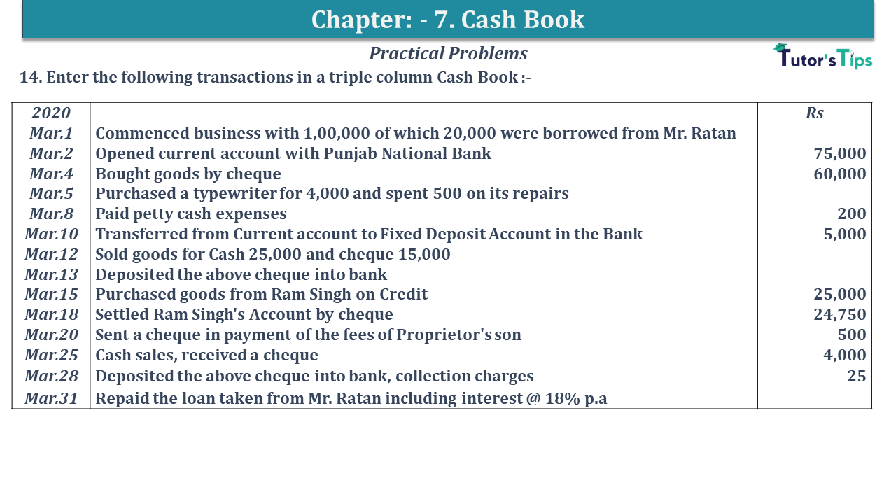 Question No 14 Chapter No 7