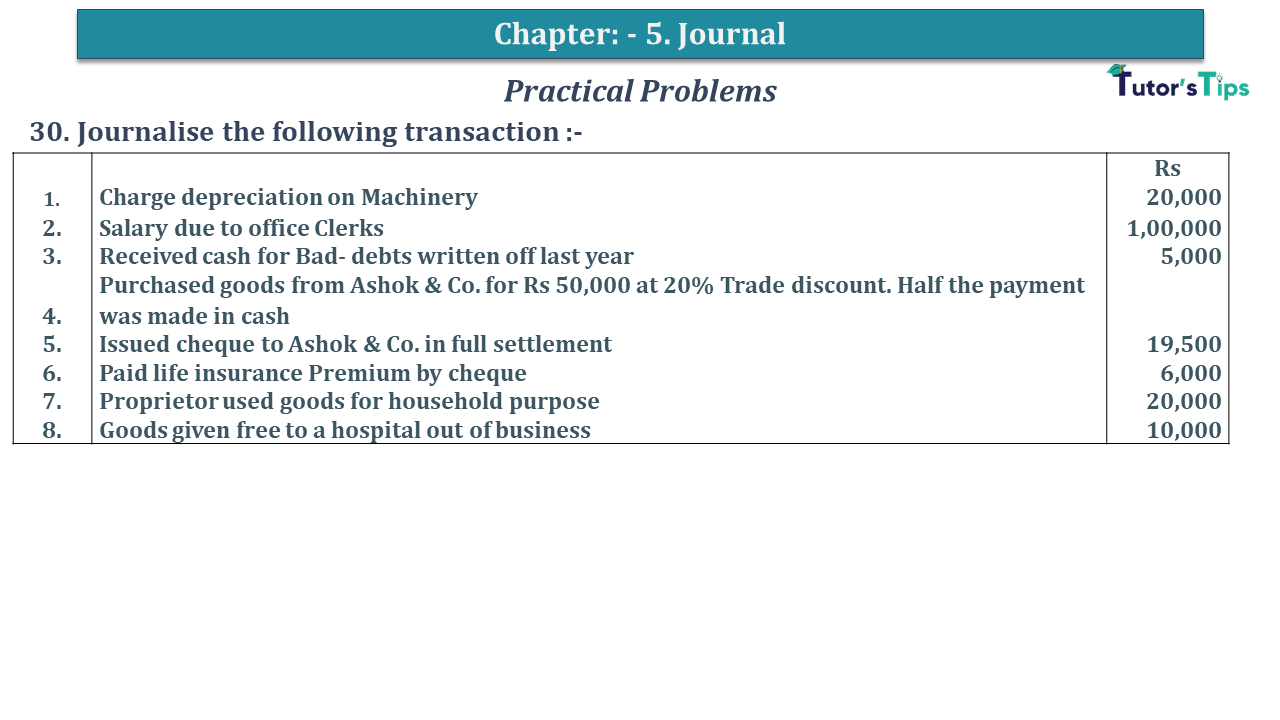 Question No 30 Chapter No 5