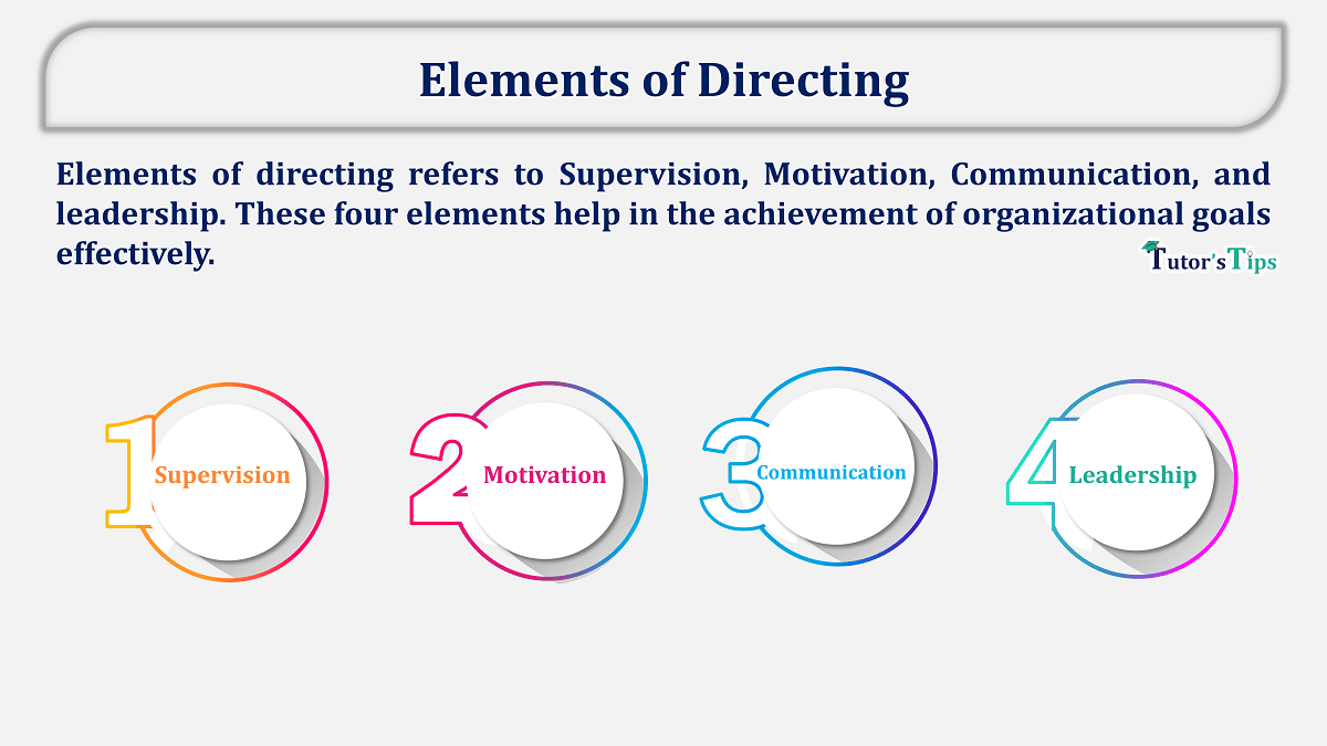 Elements of Directing
