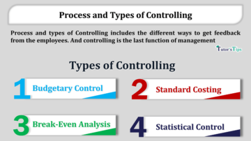 Process and Types of Controlling min 1 360x203 - Business Studies