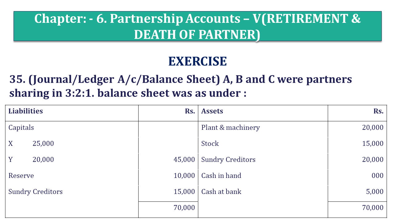Question 35 Chapter 6 of +2- Part