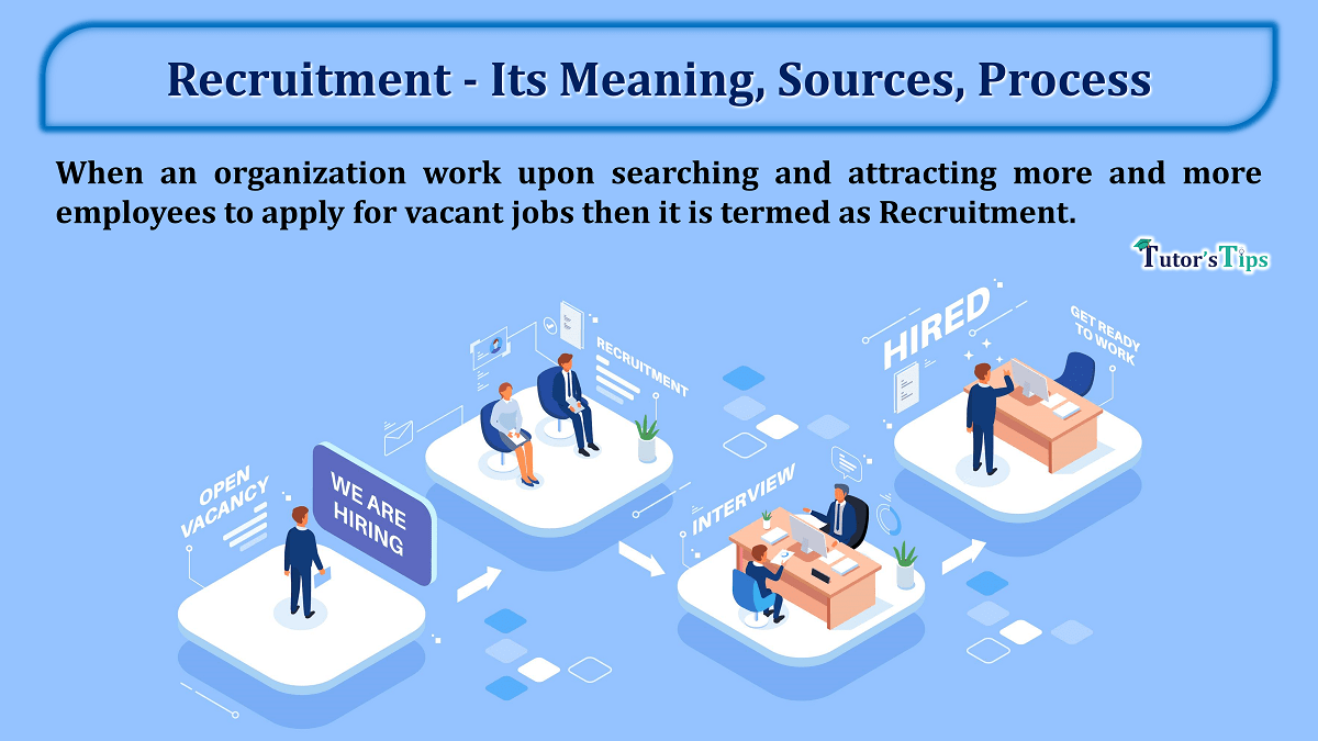 Recruitment-Its Meaning, Sources and process