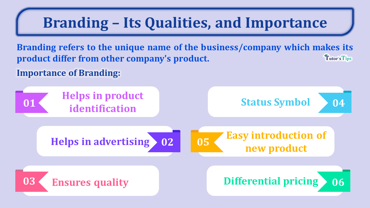 Branding – Its Qualities, and Importance-min