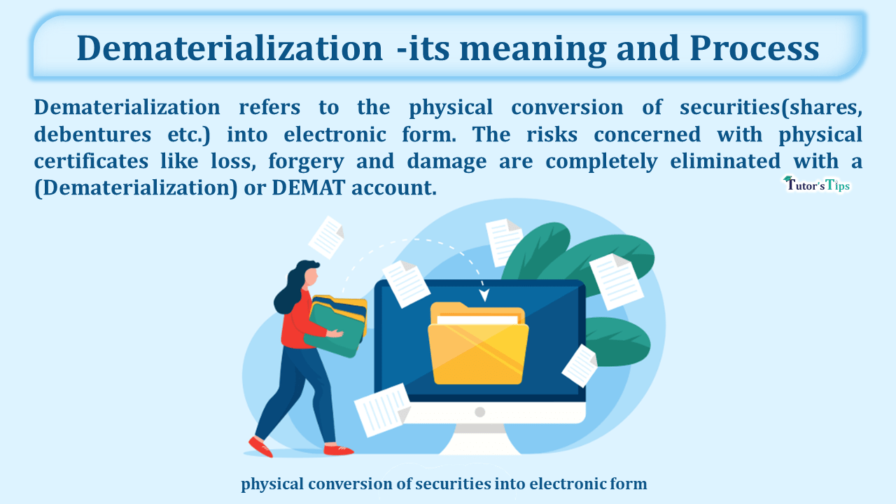 Dematerialization -it's meaning and Process-min