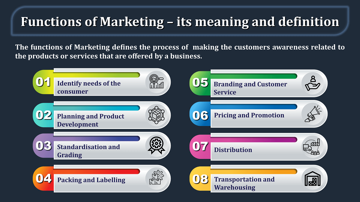 Functions of Marketing – its meaning and definition