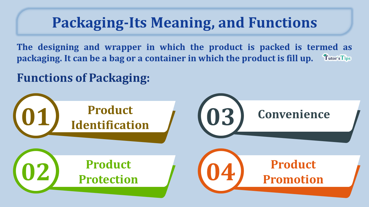 Packaging-Its Meaning, Definitions, and Functions-min